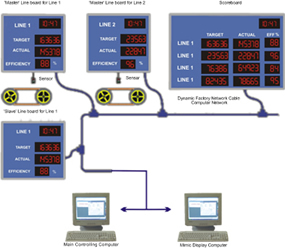 production monitoring system manufacturers,